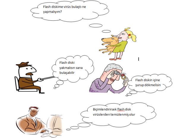 Kavram Karikatürü